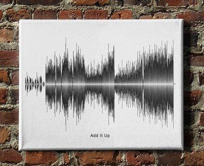 Violent Femmes - Add It Up Soundwave Canvas