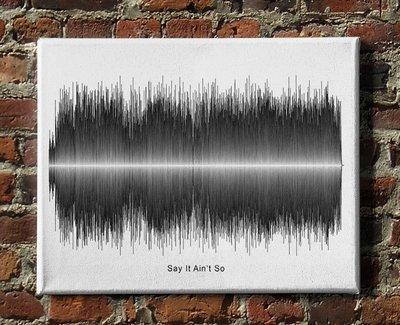 Weezer - Say It Ain't So Soundwave Canvas