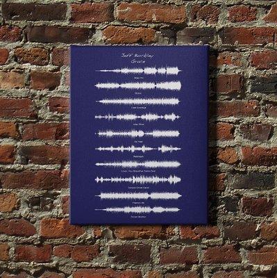 Jeff Buckley - Grace Soundwave Canvas