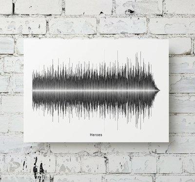 David Bowie - Heroes Soundwave Metal