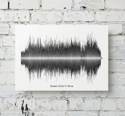 Guns N' Roses - Sweet Child O' Mine Soundwave Metal