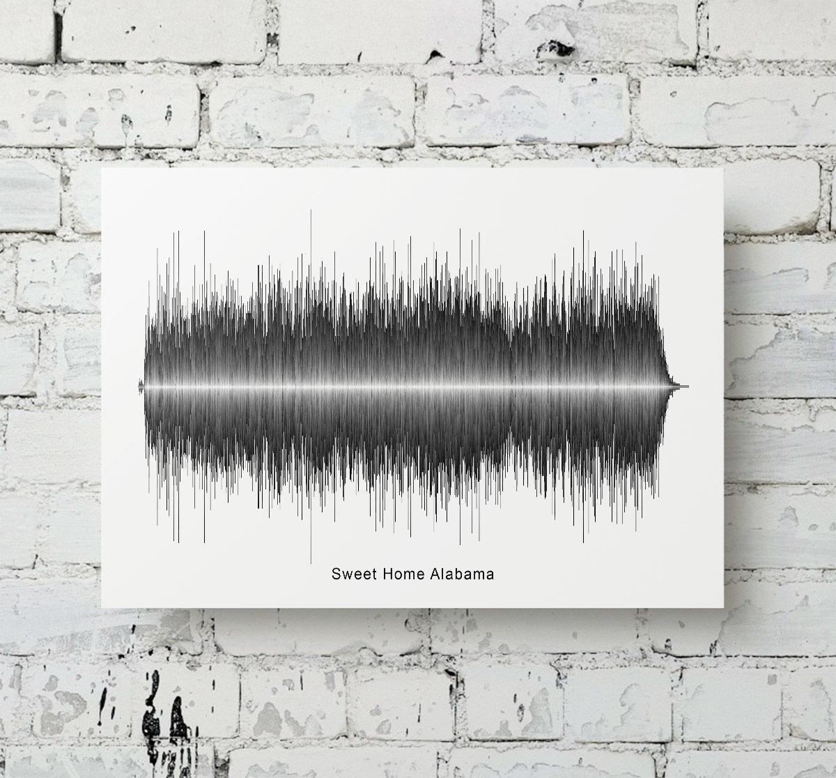 Lynyrd Skynyrd - Sweet Home Alabama Soundwave Metal