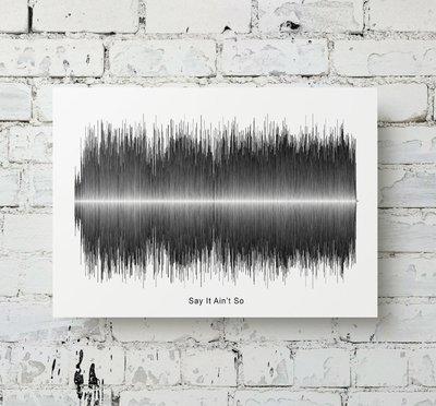 Weezer - Say It Ain't So Soundwave Metal