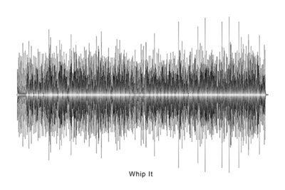 Devo - Whip It Soundwave Digital Download