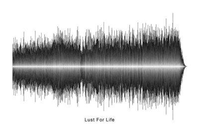 Iggy Pop - Lust For Life Soundwave Digital Download
