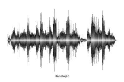 Jeff Buckley - Hallelujah Soundwave Digital Download