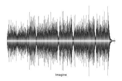 John Lennon - Imagine Soundwave Digital Download
