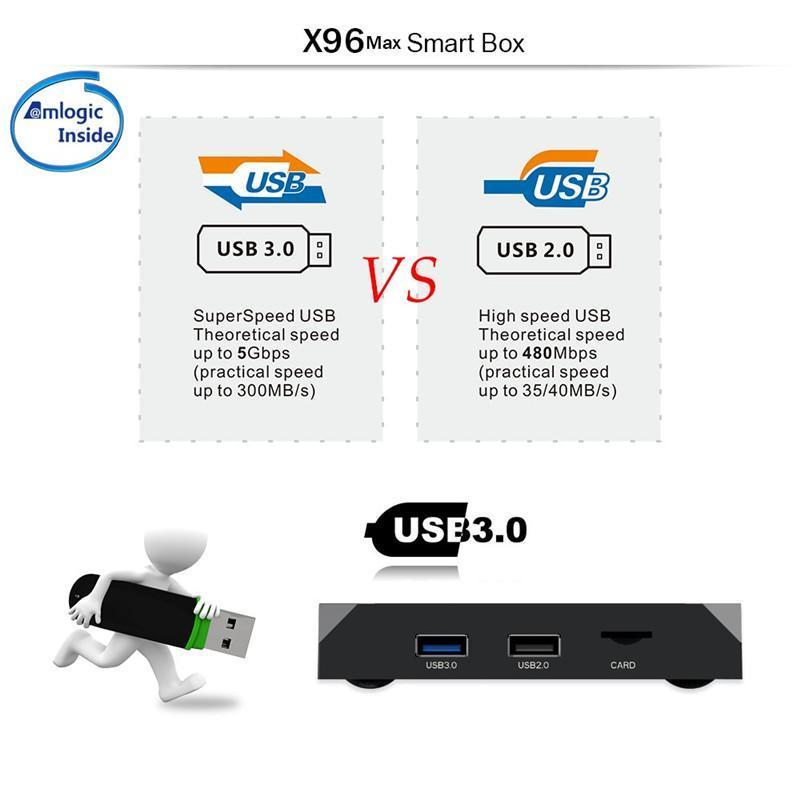 X96 Max - 2GB