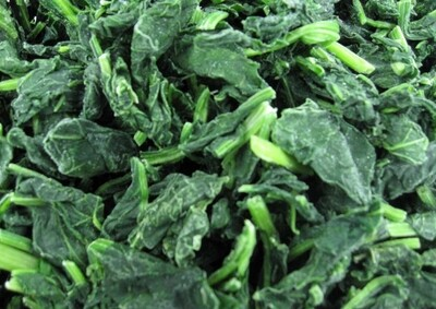 Spinach Leaf Portions