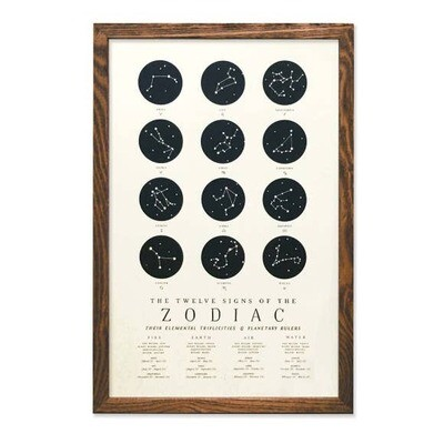 Twelve Signs of the Zodiac Chart Print 11x17- The Wild Wander