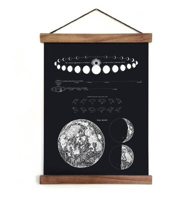 Vintage Canvas Astronomy Moon Map