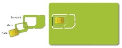 Roamingsim  Beta Starter kit