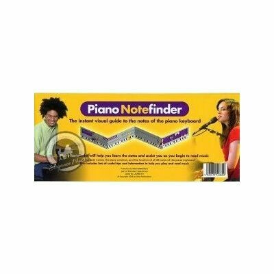 Piano Notefinder: Visual Keyboard Guide