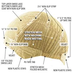 Simone_PETITE_ROHH FULL CAP  hair replacement system
