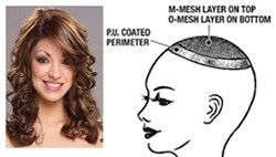 """Ladies Garnet HV  hair replacement system For the top of the head 10"""" hair length"""