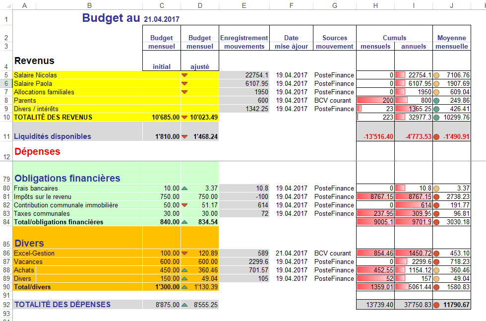 Budget personnel mensuel (Excel)