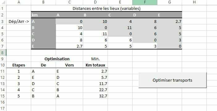 Optimisation transports (démo Excel)
