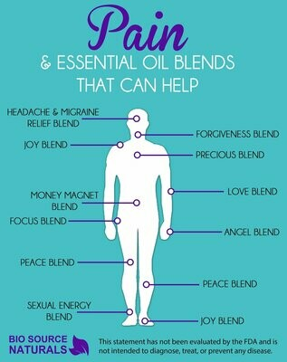 FREE PAIN CHART & Essential Oils Blends That Help