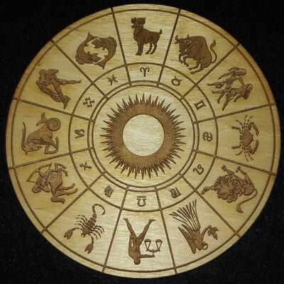 Zodiac Horoscope Crystal Grid