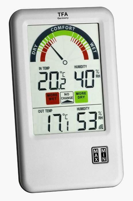Funk-Thermo-Hygrometer BEL AIR