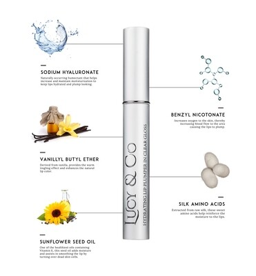 Lucy & Co Hydrating Lip Plumper Gloss