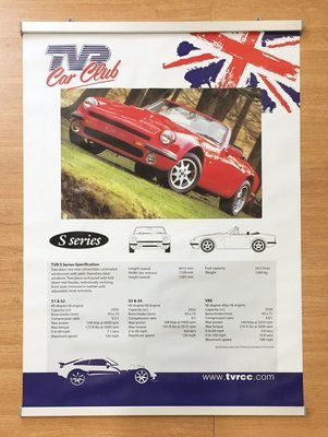 TVR Model Specification Poster