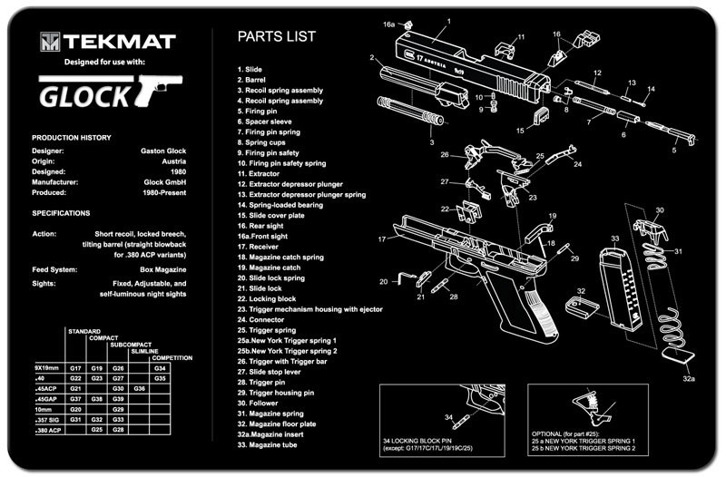 Glock Armorers Gun Cleaning Bench Mat Full Parts List View