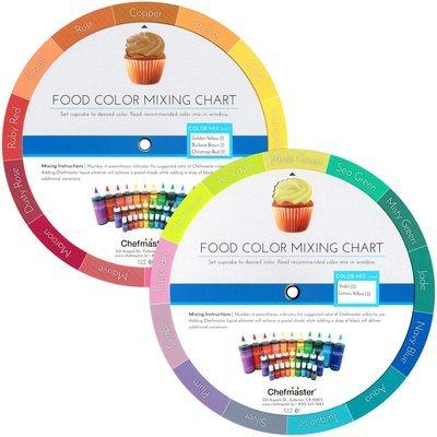 Chefmaster Color Wheel