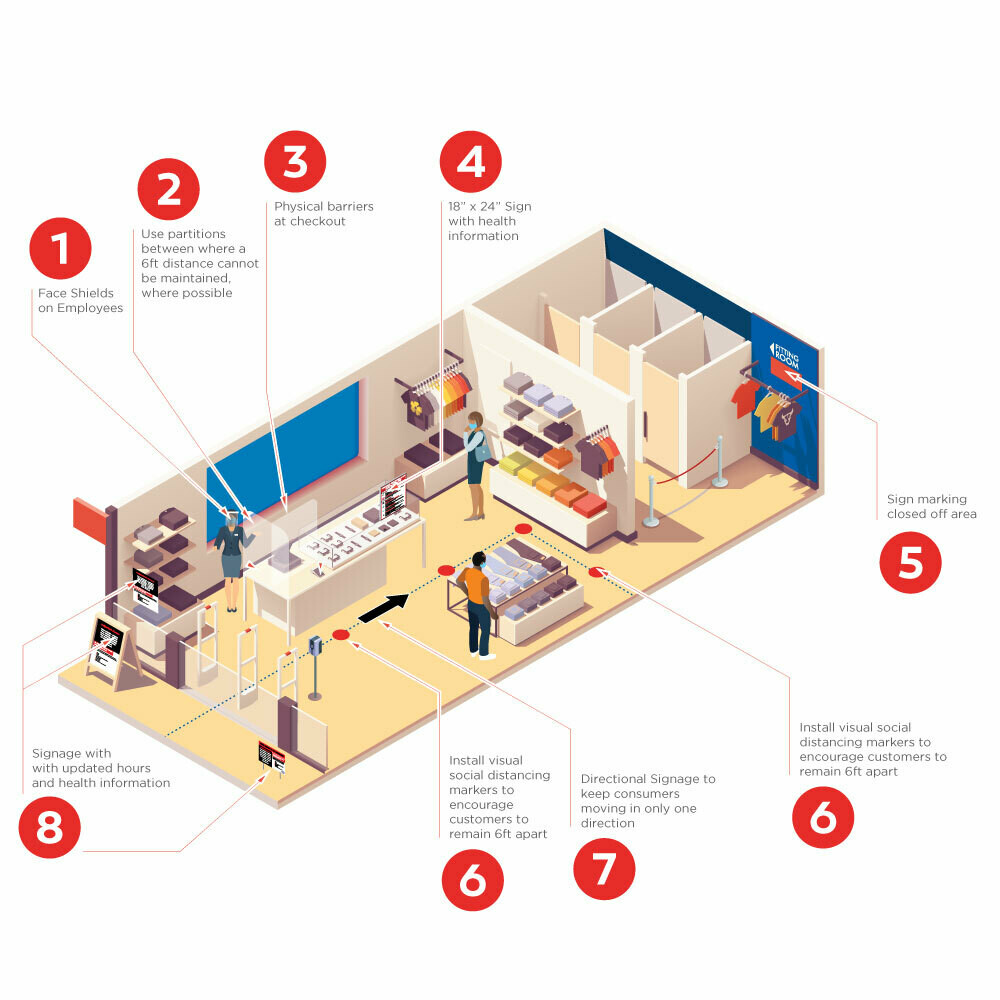 Retail Opening Compliance Kit - CT Retail Merchants Association Supported