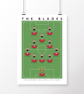Sheffield United - The Blades Poster