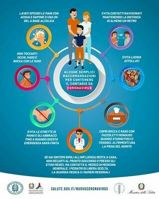 Infografica - #Emergenza COVID-19