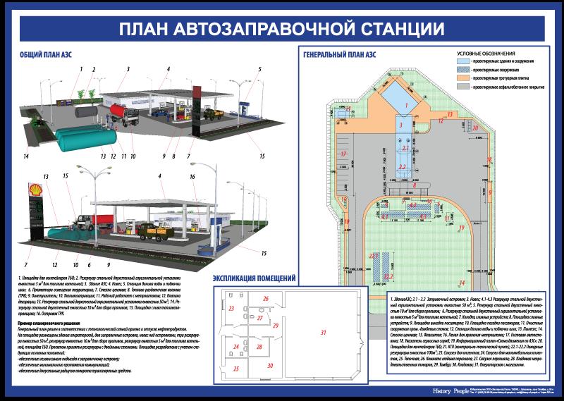 План автозаправочной станции