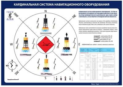 Система плавучего ограждения МАМС