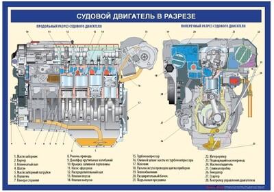 Устройство судового двигателя