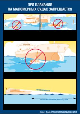 При плавании на маломерных судах запрещается