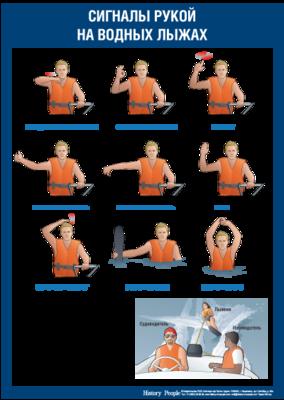 Сигналы рукой на водных лыжах