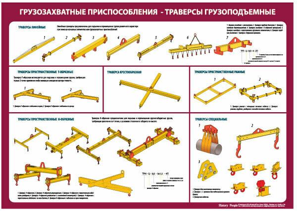 """Комплект плакатов: """"Траверсы грузоподъемные"""""""