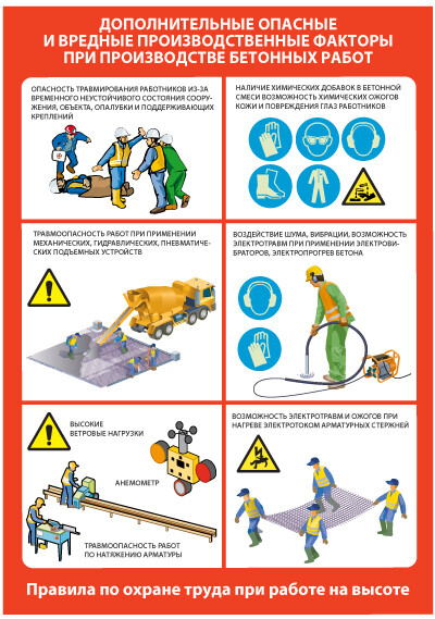 Требования по охране труда при производстве бетонных работ