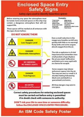 Знаки безопасности перед входом в замкнутые пространства (помещения)