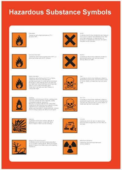Символы опасности