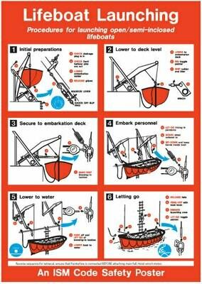 Спуск на воду спасательной шлюпки
