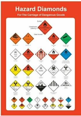 Маркировка и знаки опасности