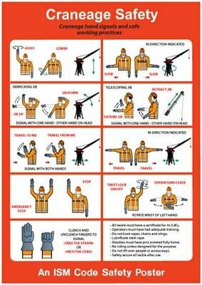 Сигналы, подаваемые стропальщиком машинисту грузоподъемного крана