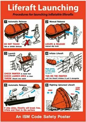 Спуск на воду надувного спасательного плота