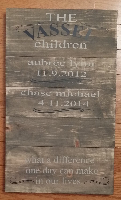 Childrens names with Birthdays