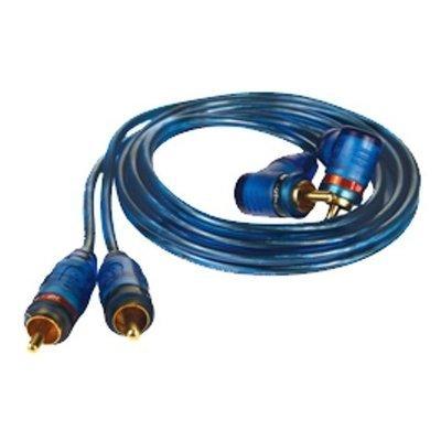 CABLE RCA HF-JR15