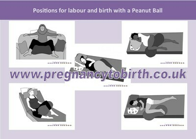 Peanut Ball Positions for labour and birth - print-your-own card set