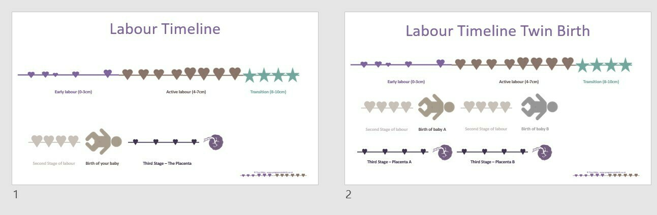 Labour Timeline, Labour Overview on one slide - a PowerPoint Presentation File