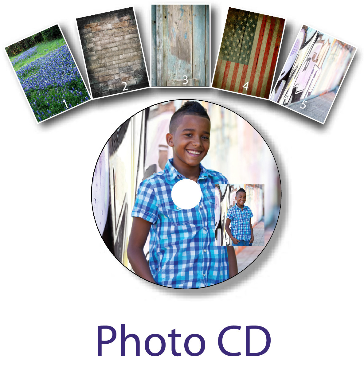 Photo CD Package Spring
