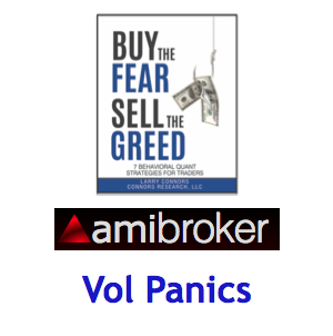 Buy the Fear, Sell the Greed AmiBroker Add-on Code: Vol Panics